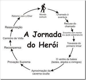ciclo_jornada